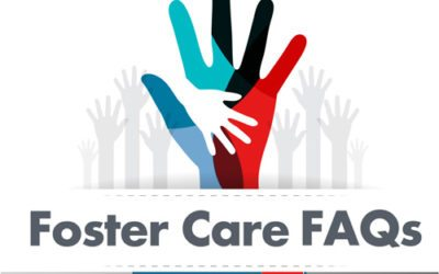 [Infographic] Foster Care FAQs